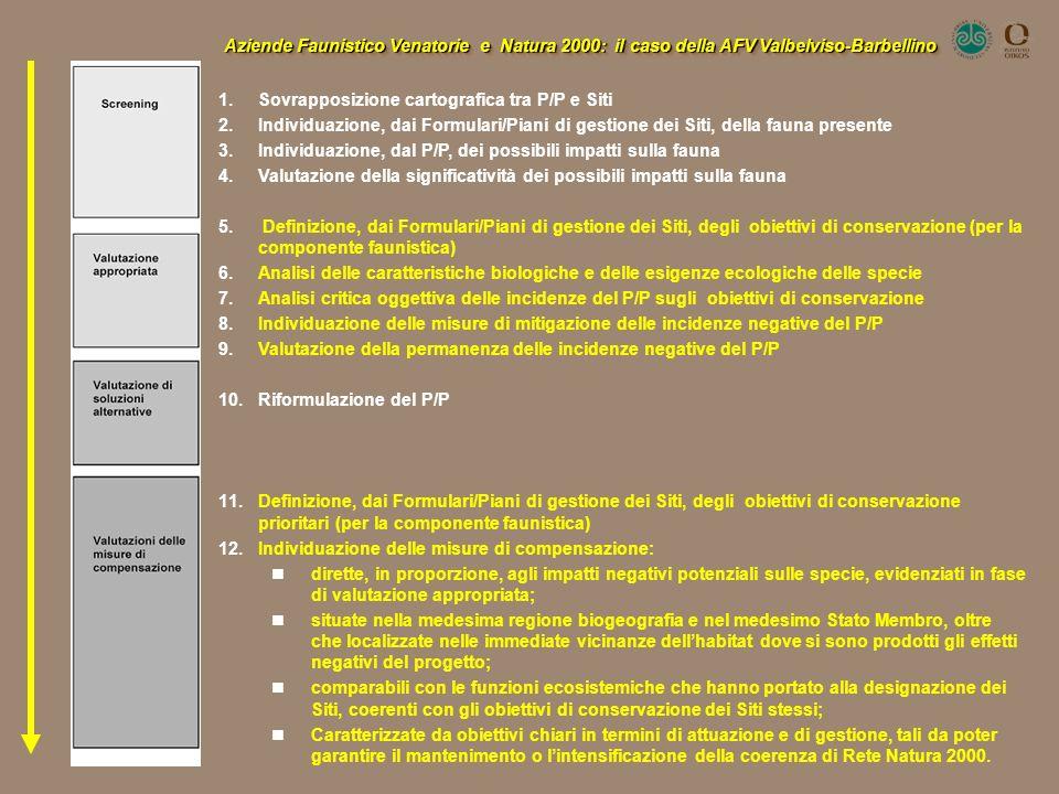 Aziende Faunistico Venatorie e Natura 2000: il caso della AFV Valbelviso-Barbellino 1.Sovrapposizione cartografica tra P/P e Siti 2.Individuazione, da