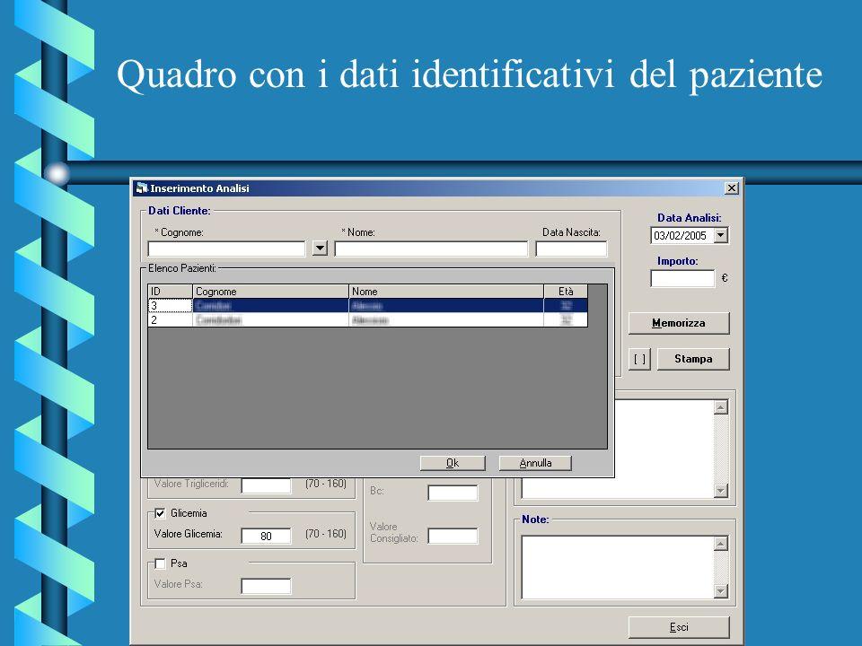 Quadro con i dati identificativi del paziente