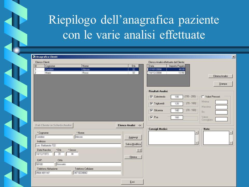 Riepilogo dellanagrafica paziente con le varie analisi effettuate