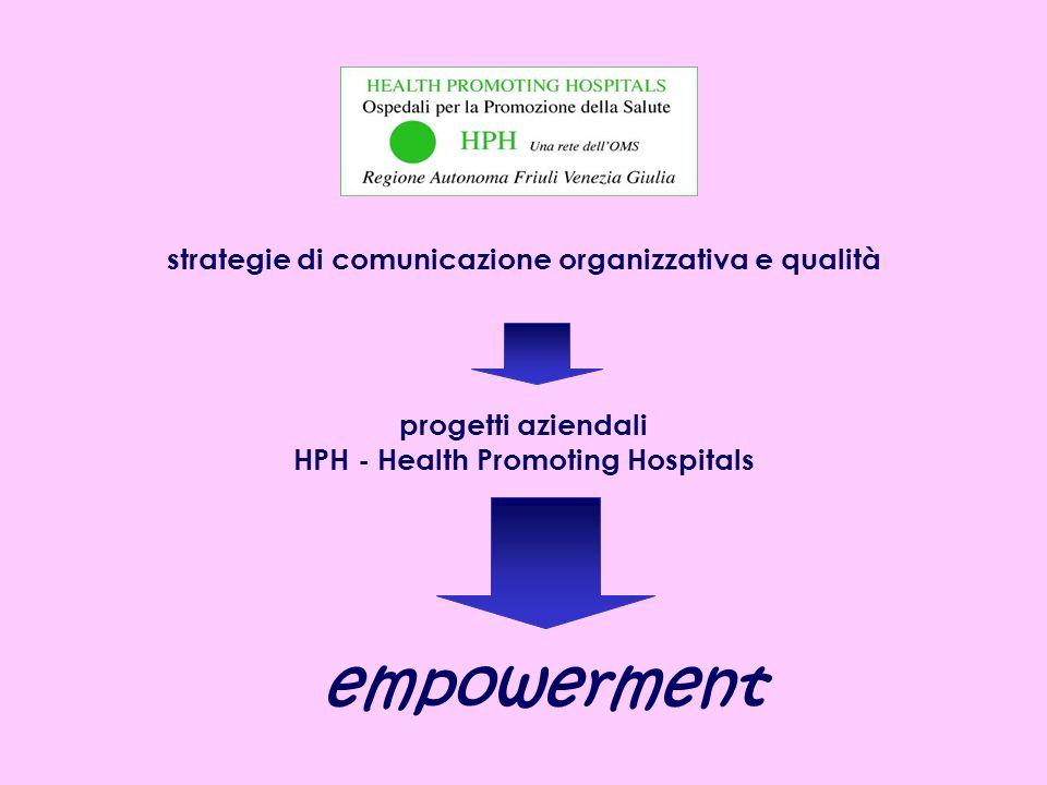 strategie di comunicazione organizzativa e qualità progetti aziendali HPH - Health Promoting Hospitals empowerment