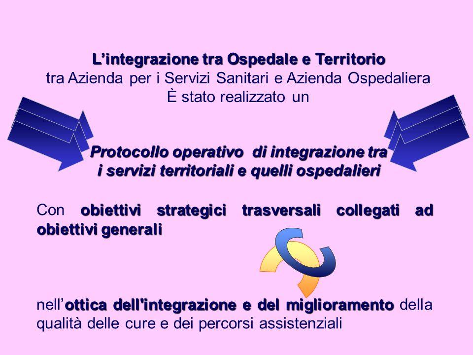 obiettivi strategici trasversali collegati ad obiettivi generali Con obiettivi strategici trasversali collegati ad obiettivi generali ottica dell'inte