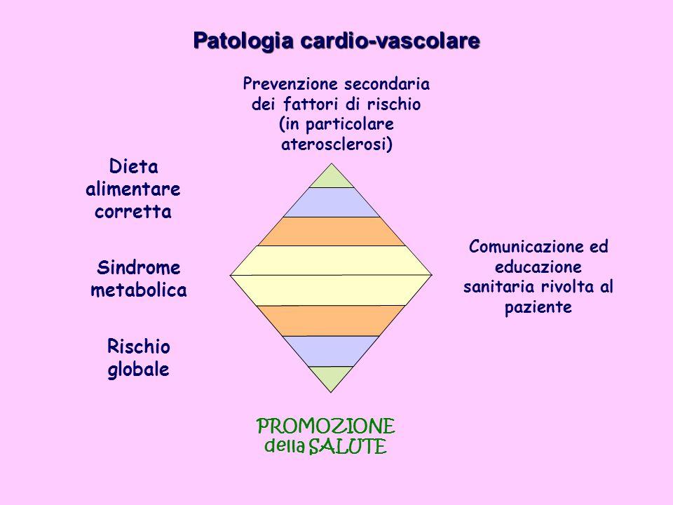 Patologia cardio-vascolare Prevenzione secondaria dei fattori di rischio (in particolare aterosclerosi) Rischio globale Comunicazione ed educazione sa