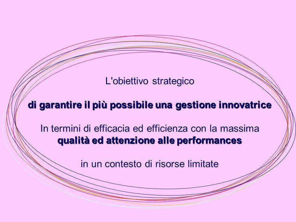 L'obiettivo strategico di garantire il più possibile una gestione innovatrice qualità ed attenzione alle performances In termini di efficacia ed effic