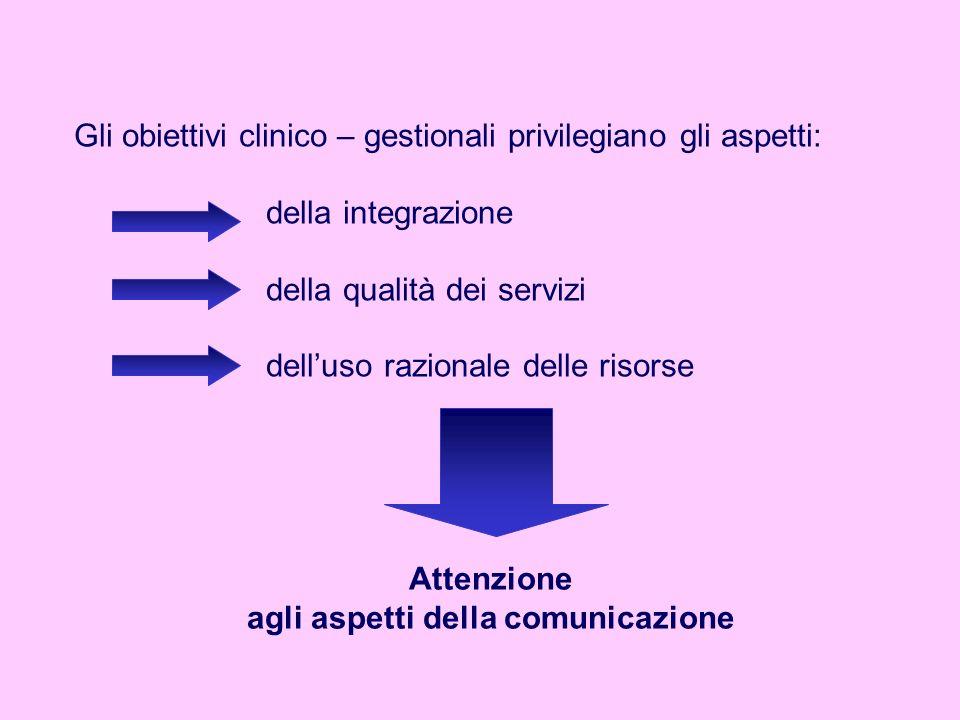 Gli obiettivi clinico – gestionali privilegiano gli aspetti: della integrazione della qualità dei servizi delluso razionale delle risorse Attenzione a