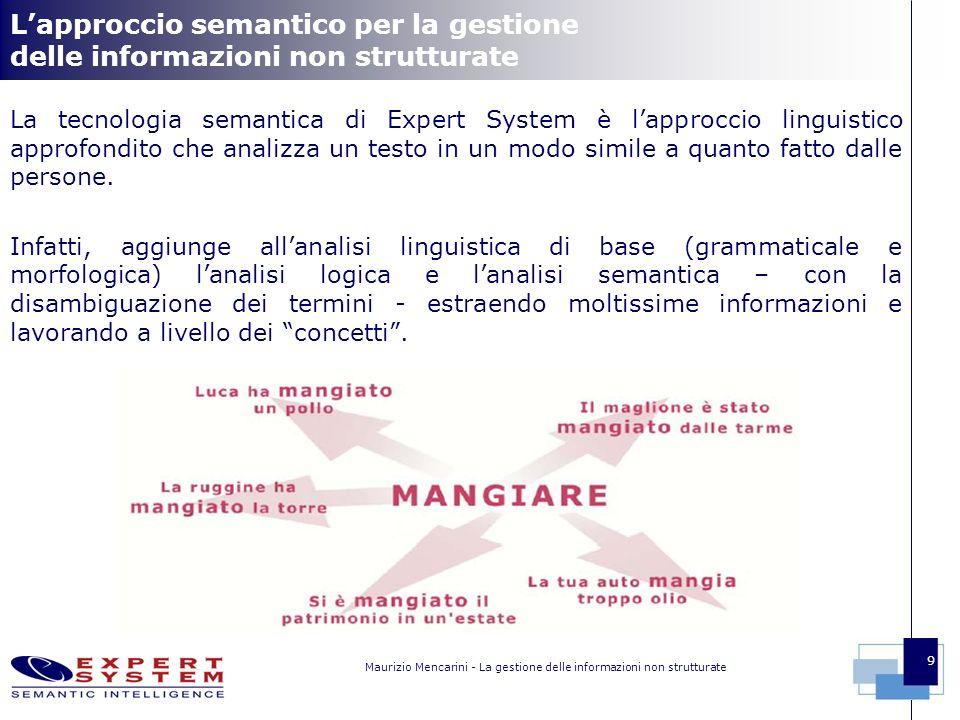 Maurizio Mencarini - La gestione delle informazioni non strutturate 9 Lapproccio semantico per la gestione delle informazioni non strutturate La tecnologia semantica di Expert System è lapproccio linguistico approfondito che analizza un testo in un modo simile a quanto fatto dalle persone.