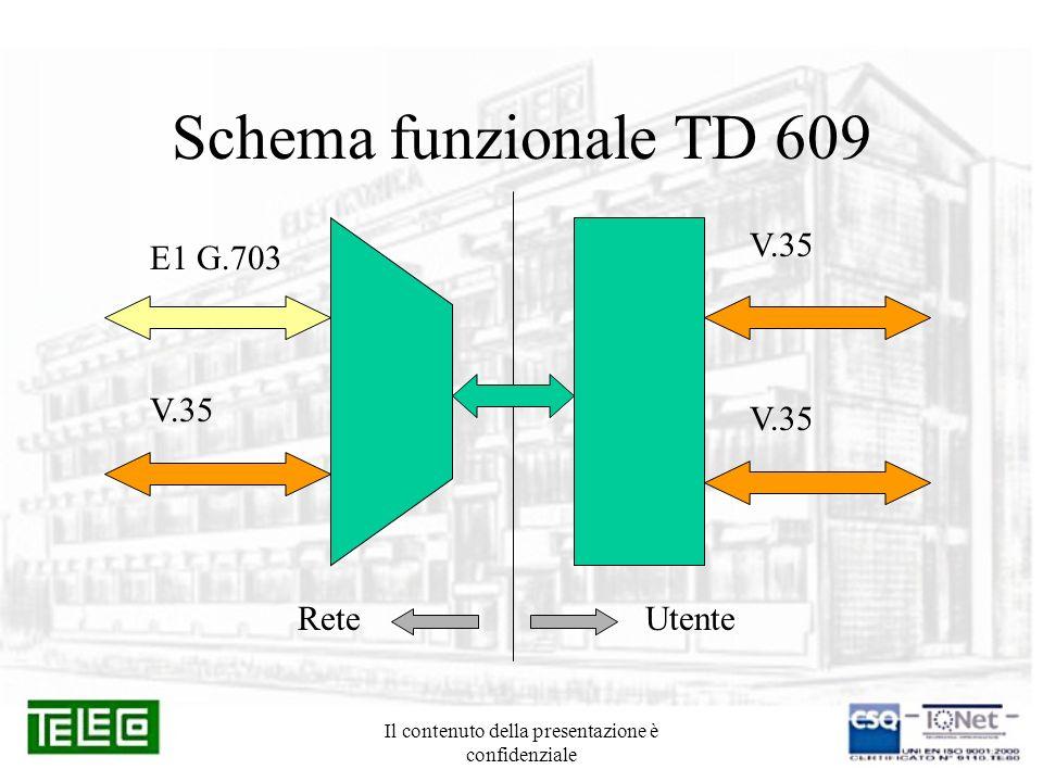 Il contenuto della presentazione è confidenziale Funzione TD 609 La funzione del TD 609 è di aggregare su un unico flusso E1 (2048 Kbit/s G.704) fino a 2 canali Nx64 Kbit/s V.35 completamente indipendenti.