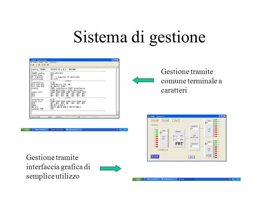 Sistema di gestione Gestione tramite comune terminale a caratteri Gestione tramite interfaccia grafica di semplice utilizzo