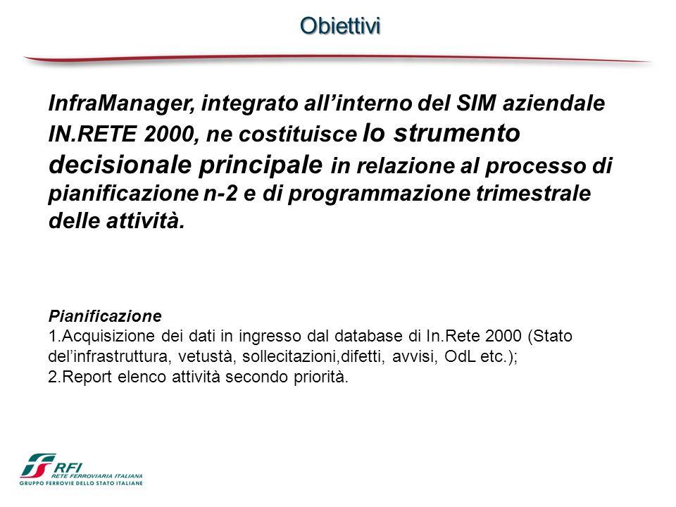 InfraManager, integrato allinterno del SIM aziendale IN.RETE 2000, ne costituisce lo strumento decisionale principale in relazione al processo di pian
