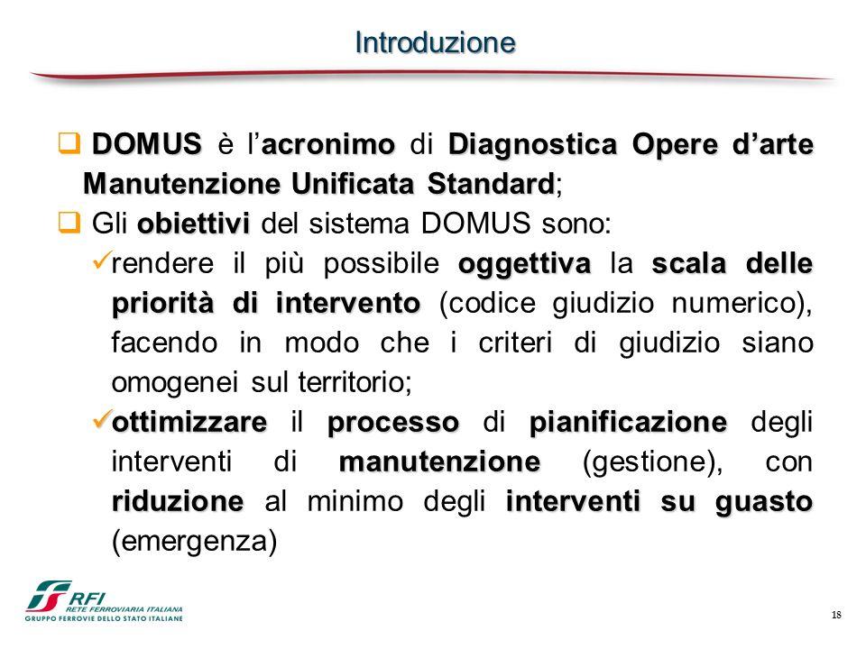 Introduzione 18 DOMUSacronimoDiagnostica Opere darte Manutenzione Unificata Standard DOMUS è lacronimo di Diagnostica Opere darte Manutenzione Unifica