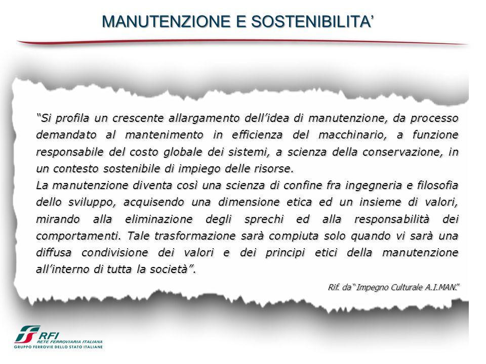 MANUTENZIONE E SOSTENIBILITA Si profila un crescente allargamento dellidea di manutenzione, da processo demandato al mantenimento in efficienza del ma