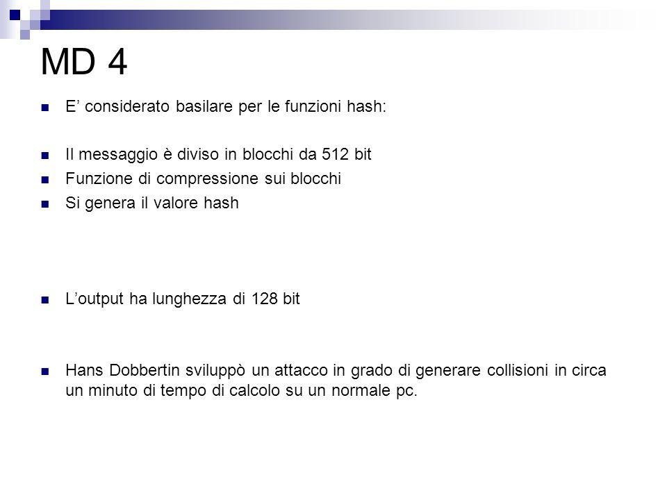 MD 4 E considerato basilare per le funzioni hash: Il messaggio è diviso in blocchi da 512 bit Funzione di compressione sui blocchi Si genera il valore