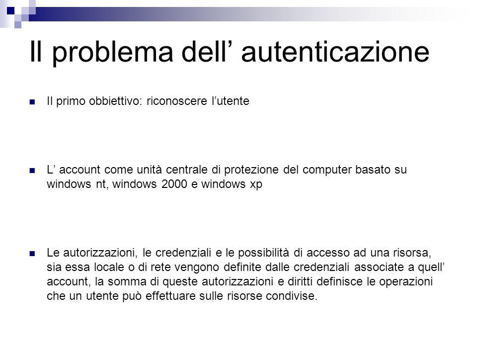 Il problema dell autenticazione Il primo obbiettivo: riconoscere lutente L account come unità centrale di protezione del computer basato su windows nt