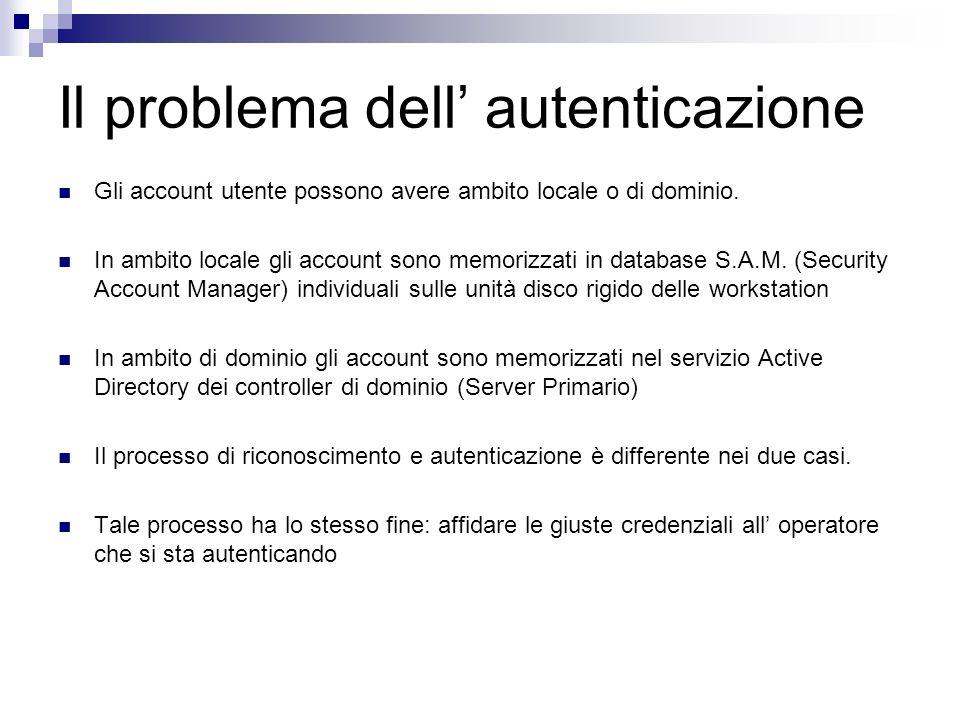 Il problema dell autenticazione Gli account utente possono avere ambito locale o di dominio. In ambito locale gli account sono memorizzati in database