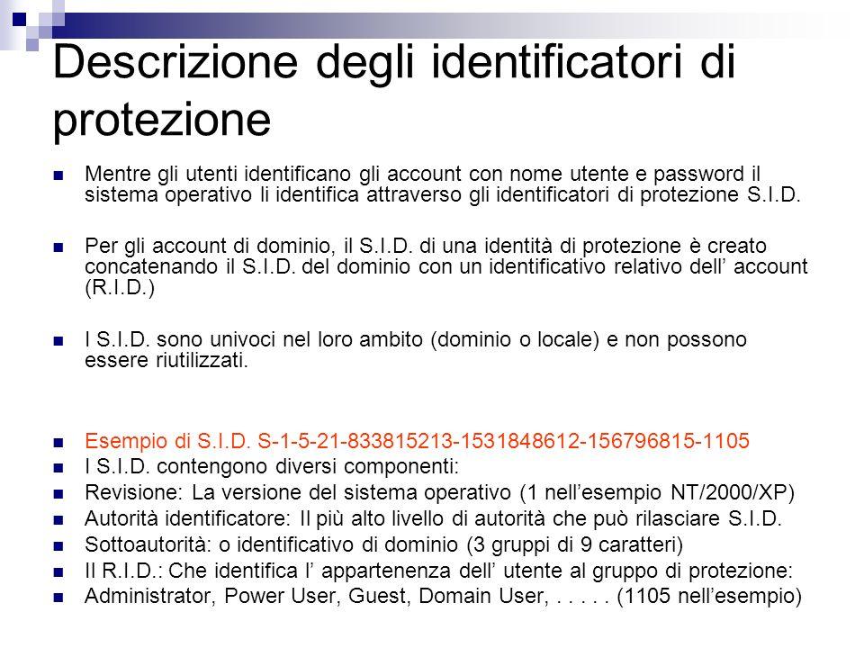 Descrizione degli identificatori di protezione Mentre gli utenti identificano gli account con nome utente e password il sistema operativo li identific