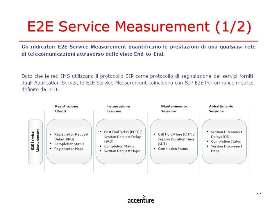 11 E2E Service Measurement (1/2) Gli indicatori E2E Service Measurement quantificano le prestazioni di una qualsiasi rete di telecomunicazioni attrave