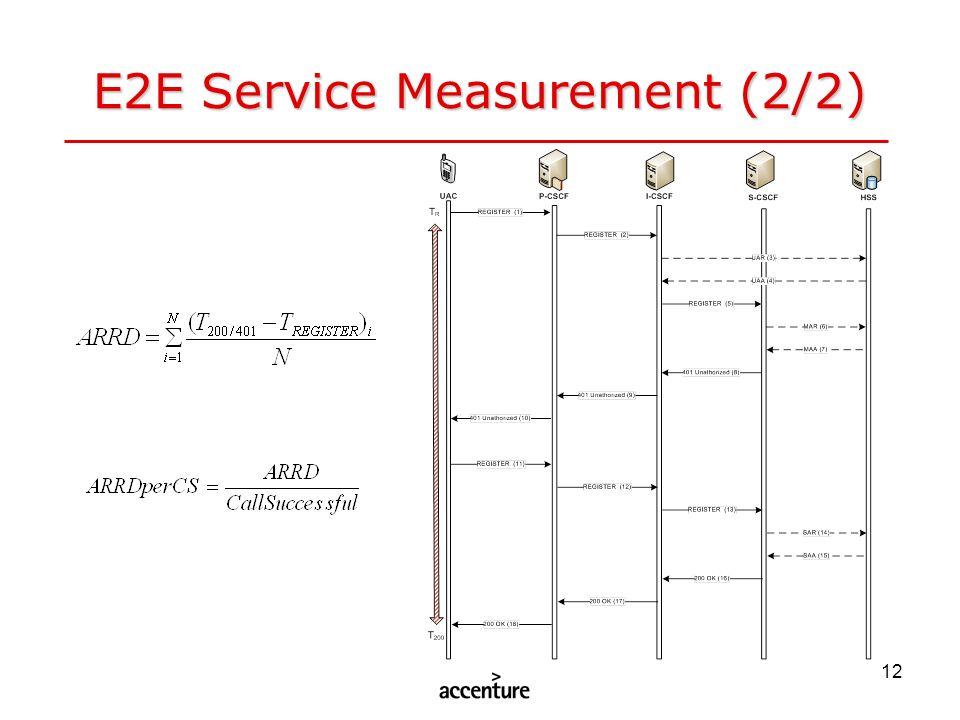 12 E2E Service Measurement (2/2)