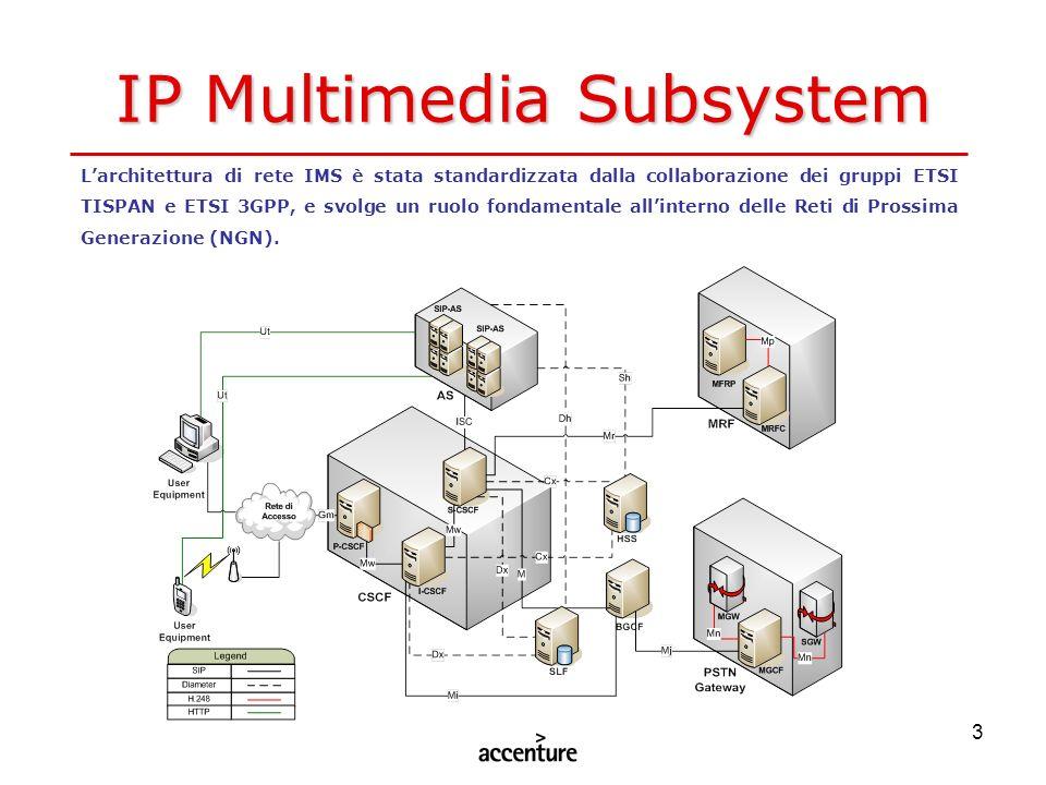 3 IP Multimedia Subsystem Larchitettura di rete IMS è stata standardizzata dalla collaborazione dei gruppi ETSI TISPAN e ETSI 3GPP, e svolge un ruolo