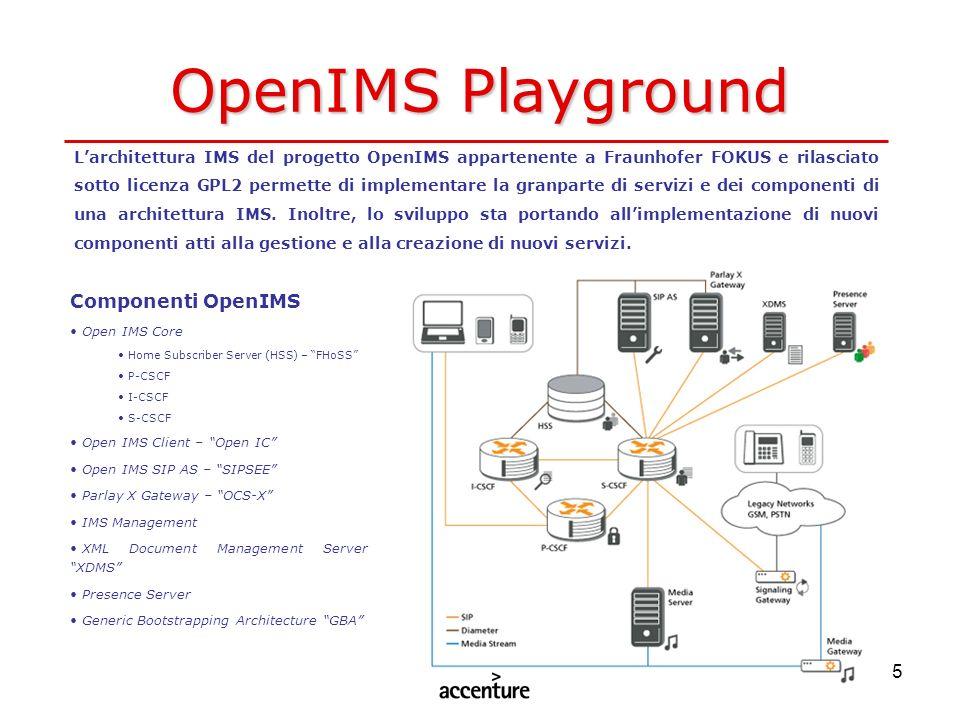 5 OpenIMS Playground Larchitettura IMS del progetto OpenIMS appartenente a Fraunhofer FOKUS e rilasciato sotto licenza GPL2 permette di implementare l