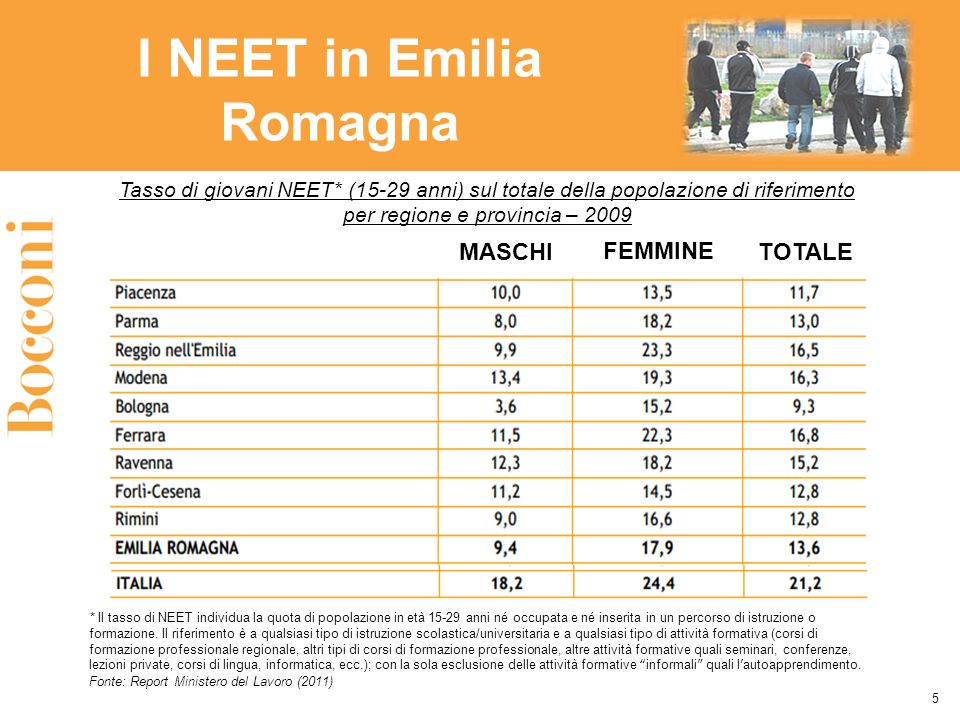 Esigenza di ricomposizione delle risorse messe in gioco dagli attori 16 Ogni cittadino dellarea di riferimento riceve quindi in media risorse per il welfare pari a circa 1.121 euro pro-capite.