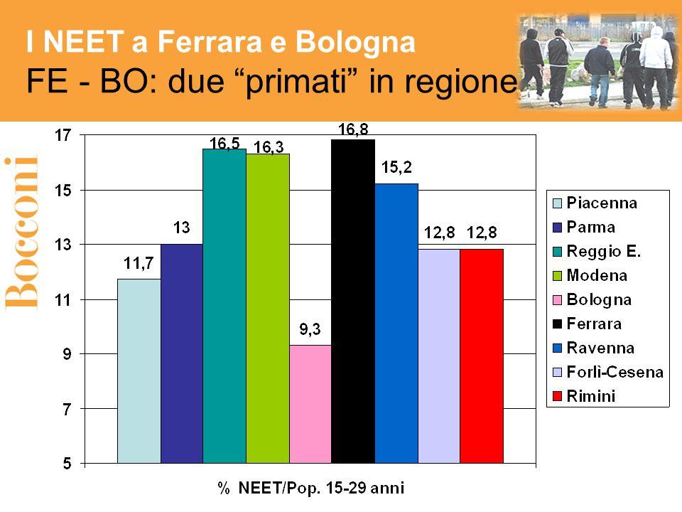 I NEET a Ferrara e Bologna FE - BO: due primati in regione