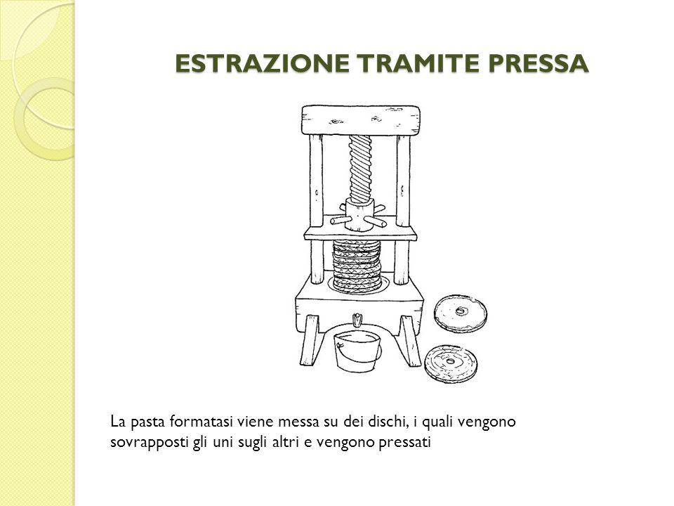 ESTRAZIONE TRAMITE PRESSA La pasta formatasi viene messa su dei dischi, i quali vengono sovrapposti gli uni sugli altri e vengono pressati
