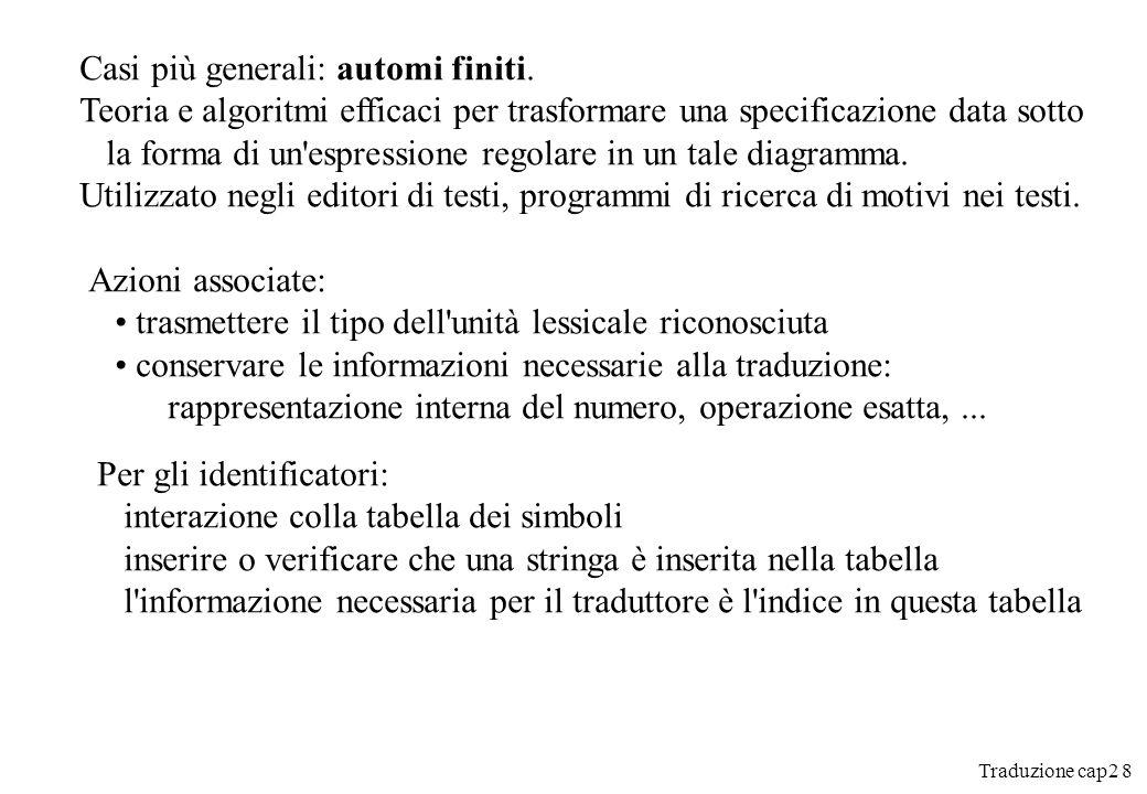 Traduzione cap2 9 Questa tabella contiene informazioni su: il nome effettivo dell identificatore altre entrate sul tipo, l indirizzo, la portata,...