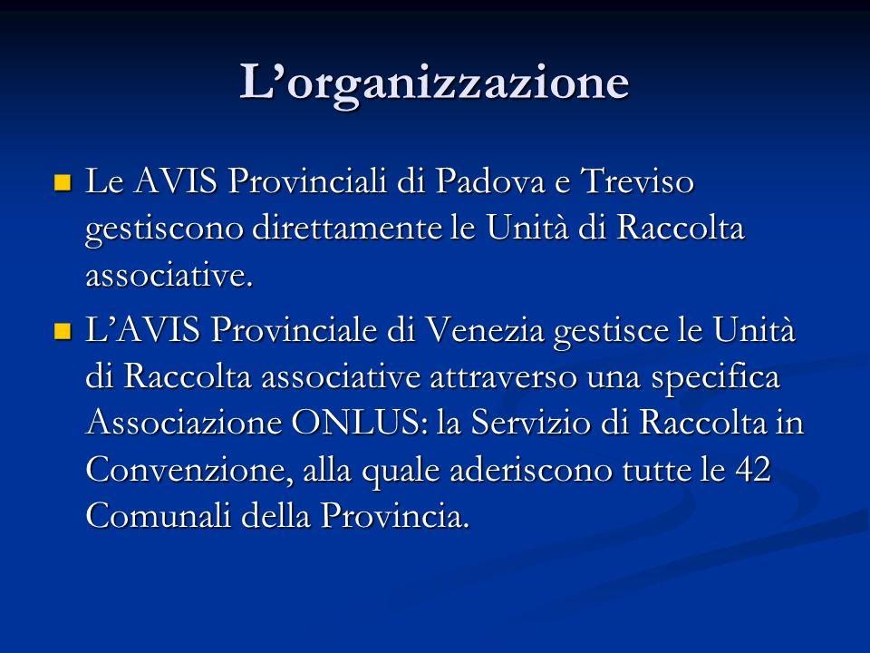 Lorganizzazione Le AVIS Provinciali di Padova e Treviso gestiscono direttamente le Unità di Raccolta associative. Le AVIS Provinciali di Padova e Trev