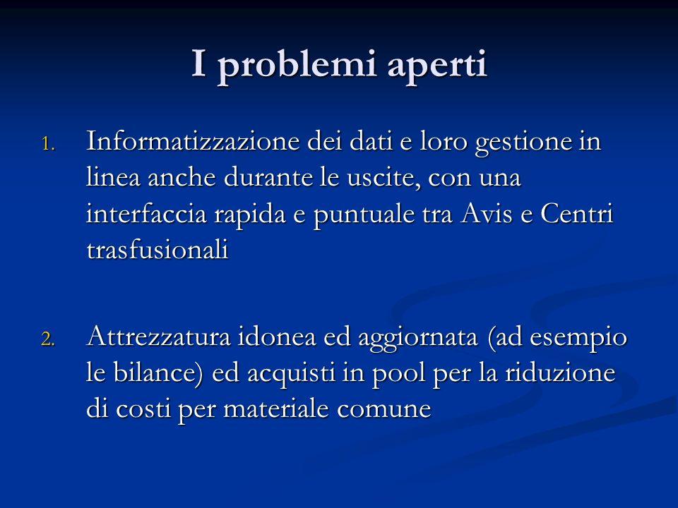 I problemi aperti 1. Informatizzazione dei dati e loro gestione in linea anche durante le uscite, con una interfaccia rapida e puntuale tra Avis e Cen