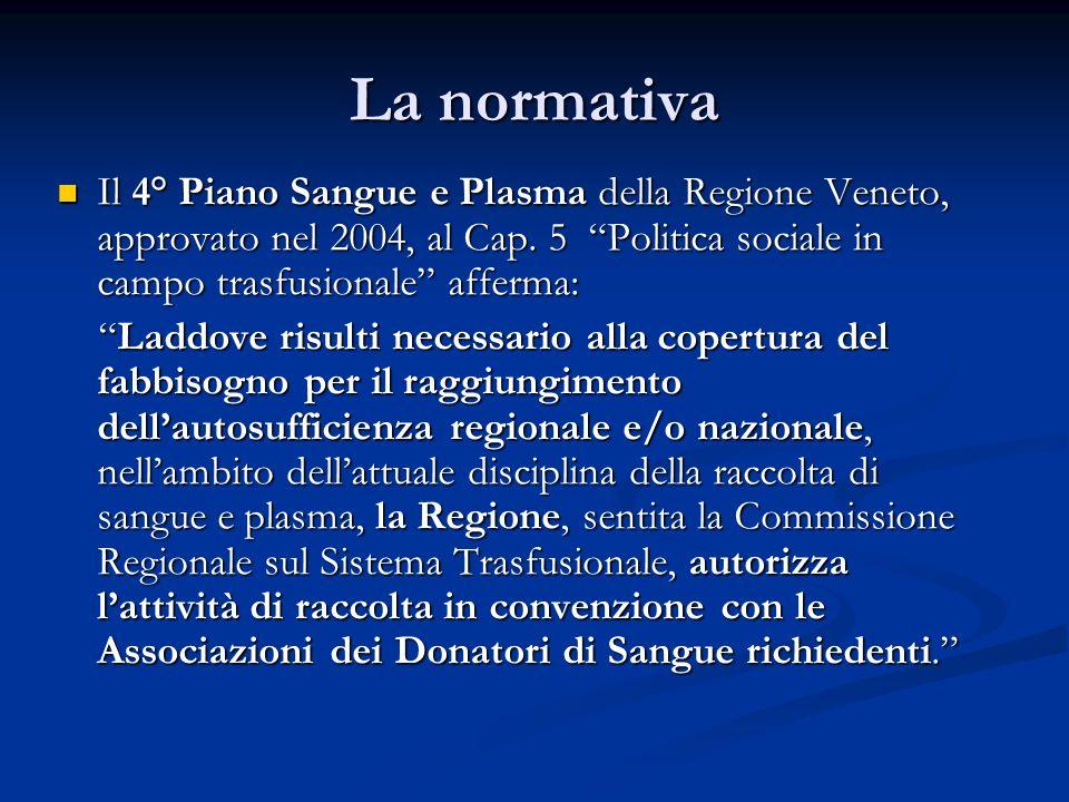 La normativa Il 4° Piano Sangue e Plasma della Regione Veneto, approvato nel 2004, al Cap. 5 Politica sociale in campo trasfusionale afferma: Il 4° Pi