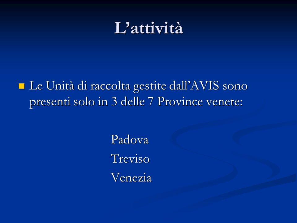 Lattività Le Unità di raccolta gestite dallAVIS sono presenti solo in 3 delle 7 Province venete: Le Unità di raccolta gestite dallAVIS sono presenti s