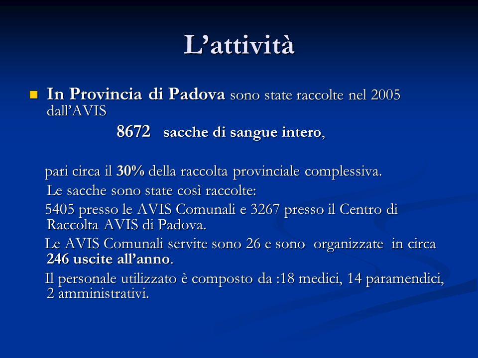 Lattività In Provincia di Padova sono state raccolte nel 2005 dallAVIS In Provincia di Padova sono state raccolte nel 2005 dallAVIS 8672 sacche di san