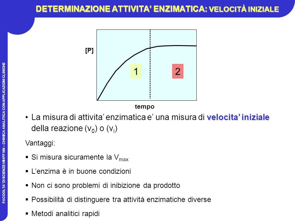 FACOOLTA DI SCIENZE MM FF NN – CHIMICA ANALITICA CON APPLICAZIONI CLINICHE DETERMINAZIONE ATTIVITA ENZIMATICA: VELOCITÀ INIZIALE tempo [P] velocita inizialeLa misura di attivita enzimatica e una misura di velocita iniziale della reazione (v 0 ) o (v i ) Vantaggi: Si misura sicuramente la V max Lenzima è in buone condizioni Non ci sono problemi di inibizione da prodotto Possibilità di distinguere tra attività enzimatiche diverse Metodi analitici rapidi 12