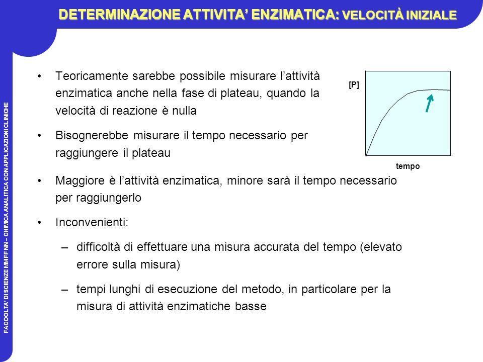 FACOOLTA DI SCIENZE MM FF NN – CHIMICA ANALITICA CON APPLICAZIONI CLINICHE Teoricamente sarebbe possibile misurare lattività enzimatica anche nella fase di plateau, quando la velocità di reazione è nulla Bisognerebbe misurare il tempo necessario per raggiungere il plateau Maggiore è lattività enzimatica, minore sarà il tempo necessario per raggiungerlo Inconvenienti: –difficoltà di effettuare una misura accurata del tempo (elevato errore sulla misura) –tempi lunghi di esecuzione del metodo, in particolare per la misura di attività enzimatiche basse tempo [P] DETERMINAZIONE ATTIVITA ENZIMATICA: VELOCITÀ INIZIALE
