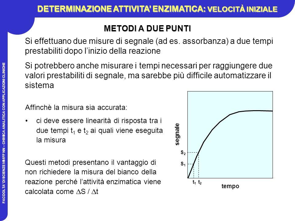 FACOOLTA DI SCIENZE MM FF NN – CHIMICA ANALITICA CON APPLICAZIONI CLINICHE METODI A DUE PUNTI Affinchè la misura sia accurata: ci deve essere linearità di risposta tra i due tempi t 1 e t 2 ai quali viene eseguita la misura Si effettuano due misure di segnale (ad es.