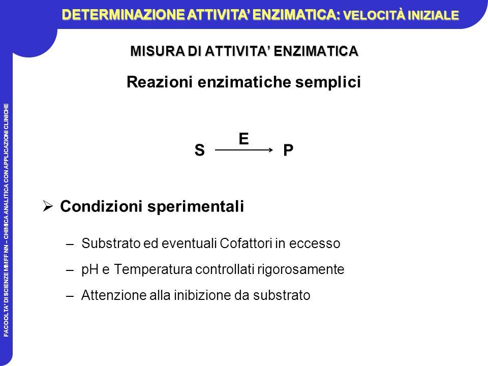 FACOOLTA DI SCIENZE MM FF NN – CHIMICA ANALITICA CON APPLICAZIONI CLINICHE MISURA DI ATTIVITA ENZIMATICA Reazioni enzimatiche semplici Condizioni sperimentali –Substrato ed eventuali Cofattori in eccesso –pH e Temperatura controllati rigorosamente –Attenzione alla inibizione da substrato S E P DETERMINAZIONE ATTIVITA ENZIMATICA: VELOCITÀ INIZIALE