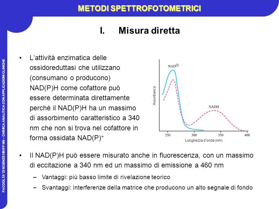 FACOOLTA DI SCIENZE MM FF NN – CHIMICA ANALITICA CON APPLICAZIONI CLINICHE METODI SPETTROFOTOMETRICI Lattività enzimatica delle ossidoreduttasi che utilizzano (consumano o producono) NAD(P)H come cofattore può essere determinata direttamente perché il NAD(P)H ha un massimo di assorbimento caratteristico a 340 nm che non si trova nel cofattore in forma ossidata NAD(P) + Il NAD(P)H può essere misurato anche in fluorescenza, con un massimo di eccitazione a 340 nm ed un massimo di emissione a 460 nm –Vantaggi: più basso limite di rivelazione teorico –Svantaggi: interferenze della matrice che producono un alto segnale di fondo Lunghezza donda (nm) Assorbanza I.Misura diretta