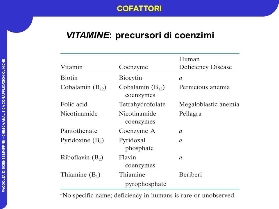 FACOOLTA DI SCIENZE MM FF NN – CHIMICA ANALITICA CON APPLICAZIONI CLINICHE VITAMINE: precursori di coenzimi COFATTORI