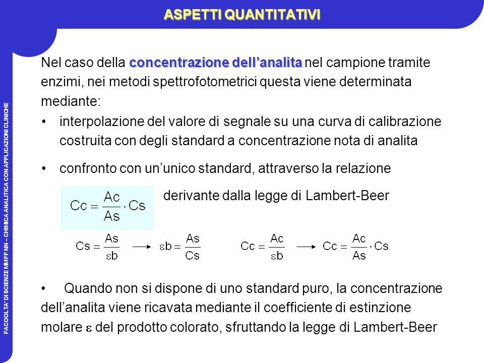 FACOOLTA DI SCIENZE MM FF NN – CHIMICA ANALITICA CON APPLICAZIONI CLINICHE ASPETTI QUANTITATIVI interpolazione del valore di segnale su una curva di calibrazione costruita con degli standard a concentrazione nota di analita confronto con ununico standard, attraverso la relazione derivante dalla legge di Lambert-Beer concentrazione dellanalita Nel caso della concentrazione dellanalita nel campione tramite enzimi, nei metodi spettrofotometrici questa viene determinata mediante: Quando non si dispone di uno standard puro, la concentrazione dellanalita viene ricavata mediante il coefficiente di estinzione molare del prodotto colorato, sfruttando la legge di Lambert-Beer