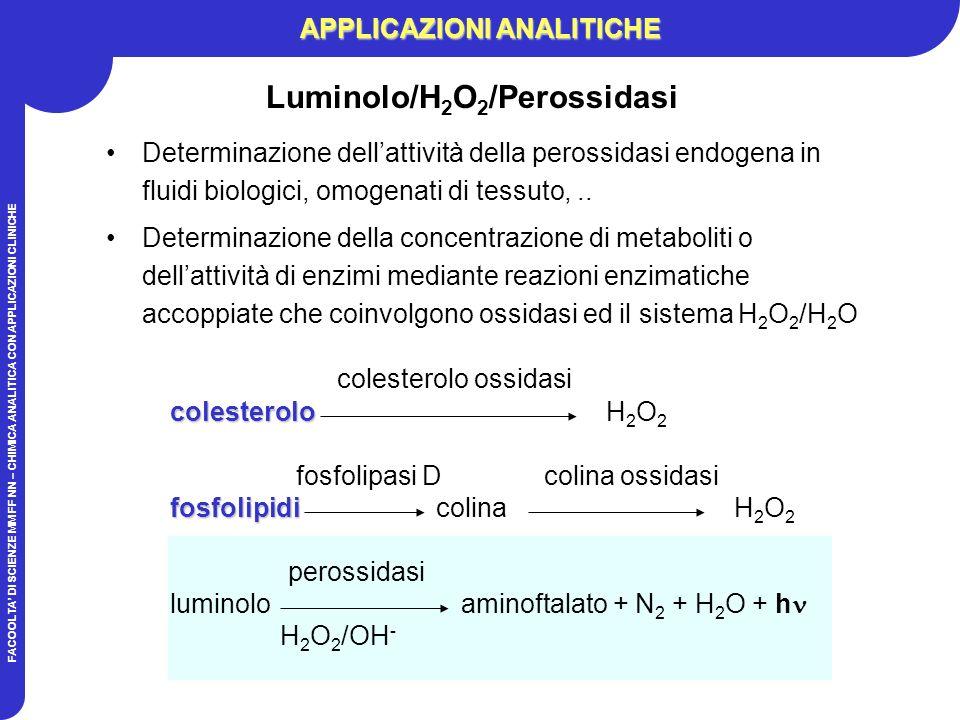 FACOOLTA DI SCIENZE MM FF NN – CHIMICA ANALITICA CON APPLICAZIONI CLINICHE APPLICAZIONI ANALITICHE Determinazione dellattività della perossidasi endogena in fluidi biologici, omogenati di tessuto,..
