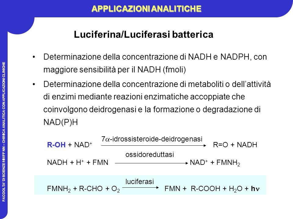 FACOOLTA DI SCIENZE MM FF NN – CHIMICA ANALITICA CON APPLICAZIONI CLINICHE APPLICAZIONI ANALITICHE Luciferina/Luciferasi batterica Determinazione della concentrazione di NADH e NADPH, con maggiore sensibilità per il NADH (fmoli) Determinazione della concentrazione di metaboliti o dellattività di enzimi mediante reazioni enzimatiche accoppiate che coinvolgono deidrogenasi e la formazione o degradazione di NAD(P)H R-OH R-OH + NAD + R=O + NADH NADH + H + + FMN NAD + + FMNH 2 FMNH 2 + R-CHO + O 2 FMN + R-COOH + H 2 O + h 7 -idrossisteroide-deidrogenasi ossidoreduttasi luciferasi