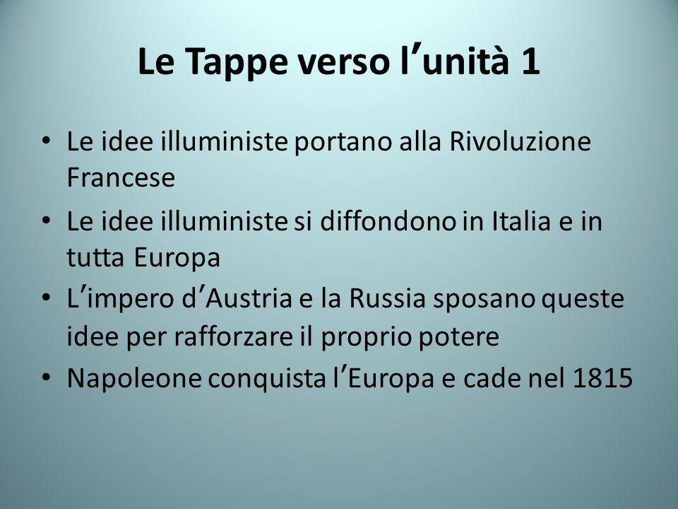 Le Tappe verso lunità 1 Le idee illuministe portano alla Rivoluzione Francese Le idee illuministe si diffondono in Italia e in tutta Europa Limpero dAustria e la Russia sposano queste idee per rafforzare il proprio potere Napoleone conquista lEuropa e cade nel 1815