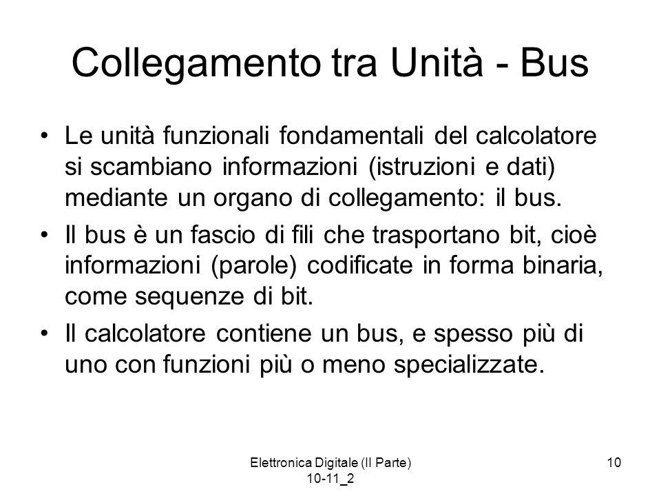 Elettronica Digitale (II Parte) 10-11_2 10 Collegamento tra Unità - Bus Le unità funzionali fondamentali del calcolatore si scambiano informazioni (is