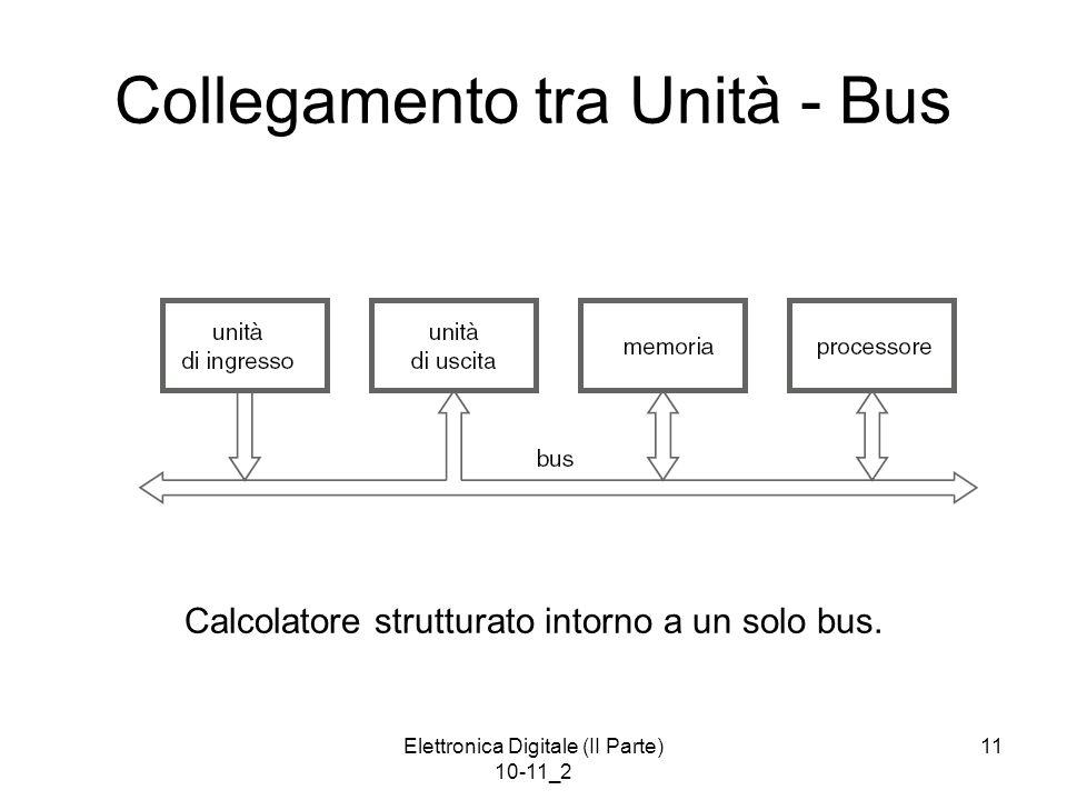 Elettronica Digitale (II Parte) 10-11_2 11 Collegamento tra Unità - Bus Calcolatore strutturato intorno a un solo bus.