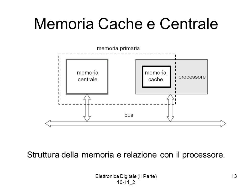 Elettronica Digitale (II Parte) 10-11_2 13 Memoria Cache e Centrale Struttura della memoria e relazione con il processore.