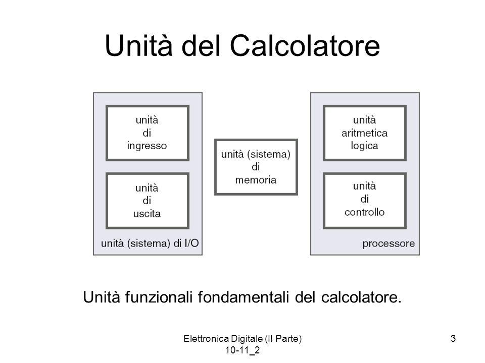 Elettronica Digitale (II Parte) 10-11_2 14 Memoria Cache e Centrale Località temporale Frequenza temporale Località spaziale indirizzi vicini (dati, vettori…) Probabilità di accesso frequente a generazione semplificata indirizzi Trasferimento di blocchi di memoria da memoria centrale a memoria veloce (cache)
