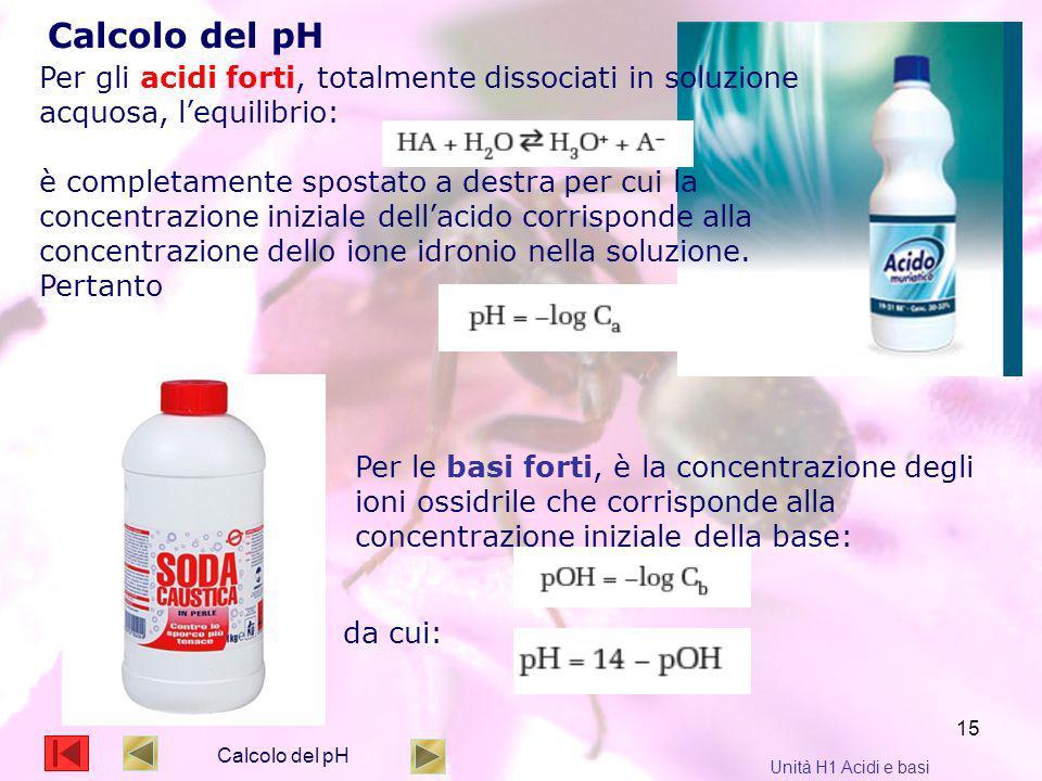 15 Calcolo del pH Unità H1 Acidi e basi Per gli acidi forti, totalmente dissociati in soluzione acquosa, lequilibrio: è completamente spostato a destr