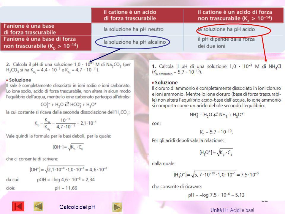 22 Calcolo del pH Unità H1 Acidi e basi