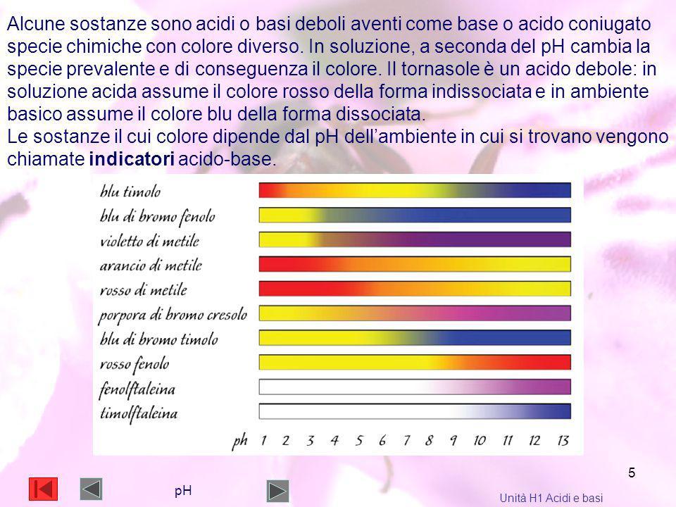 5 Alcune sostanze sono acidi o basi deboli aventi come base o acido coniugato specie chimiche con colore diverso. In soluzione, a seconda del pH cambi