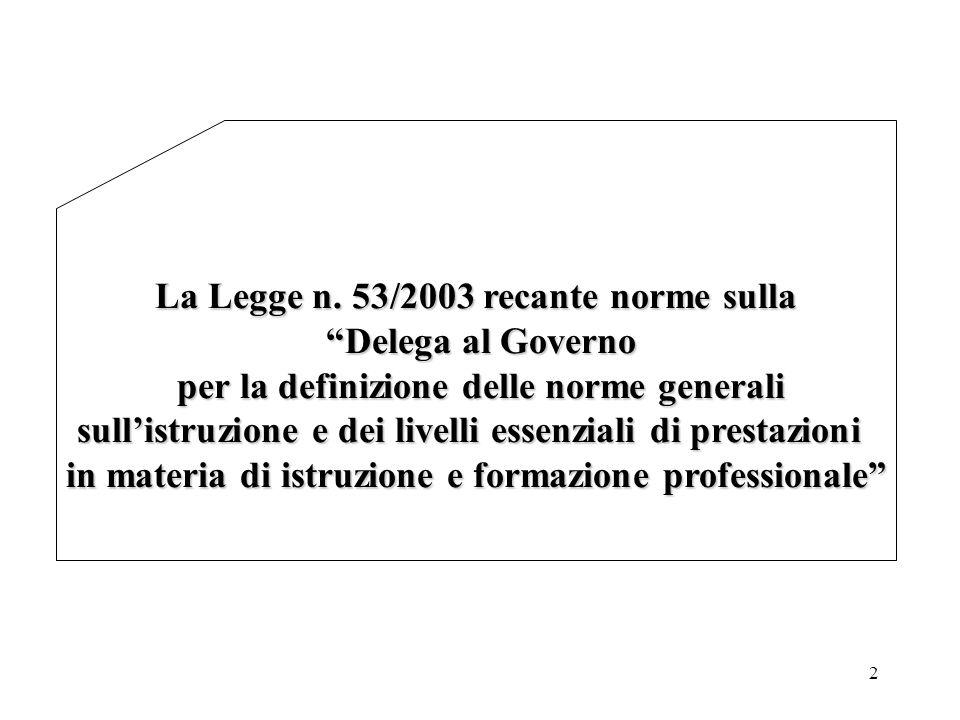 2 La Legge n. 53/2003 recante norme sulla Delega al Governo Delega al Governo per la definizione delle norme generali per la definizione delle norme g