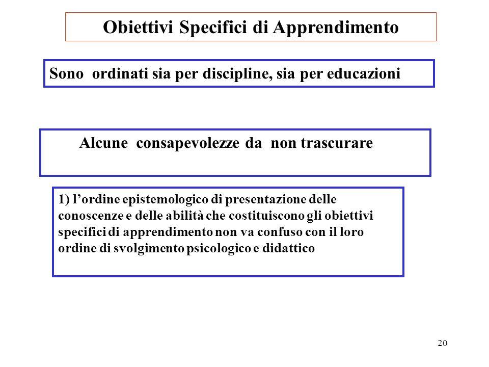 20 Obiettivi Specifici di Apprendimento Sono ordinati sia per discipline, sia per educazioni 1) lordine epistemologico di presentazione delle conoscen